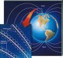 Kretanje elektrona duz linija sila magnetnog polja (Van Alenov pojas)