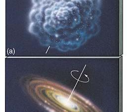 Laplasova teorija magline 9