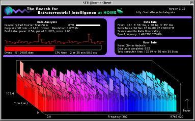 SETI@home - screensaver je ovako izgledao