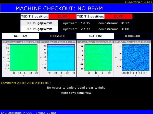 Status snopa u LHC-u