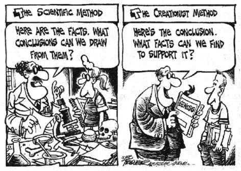Naučni metod i religija