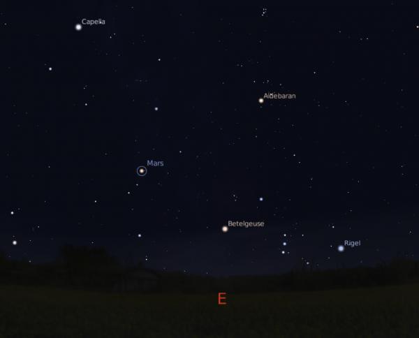 Karta istočnog dela neba za 28.avgust 2009. god