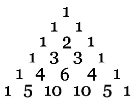 Istorija matematike Indije Trougao
