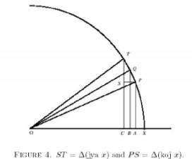 Matematika doba Kerala 4