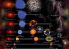 Evolucija zvezda 4