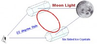 "Zašto je Mesec večeras bio ""čudan""? 2"