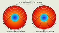 Kako se prenosi zemljotres kroz tlo 12