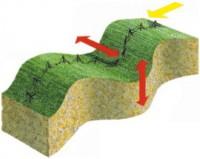 Kako se prenosi zemljotres kroz tlo 9
