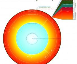 Kako se prenosi zemljotres kroz tlo 3