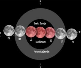 Totalno pomračenje Meseca (15. jun 2011) 11