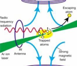 Kad atomi đuskaju svi kao jedan- Boze-Ajnštajnov kondenzat 8