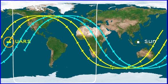Pad satelita UARS (dopuna 3) 1