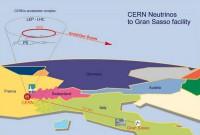 OPERA: Neutrini brži od svetlosti 1