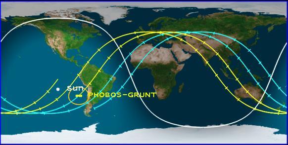 Predviđena lokacija pada sonde Phobos Grunt
