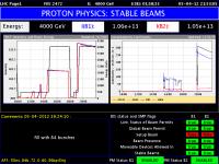 Nov rekord LHC-a: 8 TeV 1