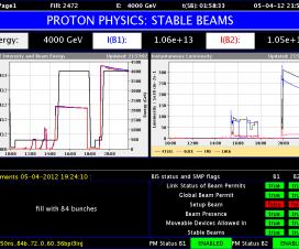 Nov rekord LHC-a: 8 TeV 8