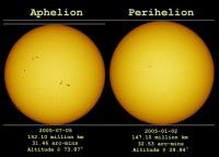 Danas je Sunce najdalje 1