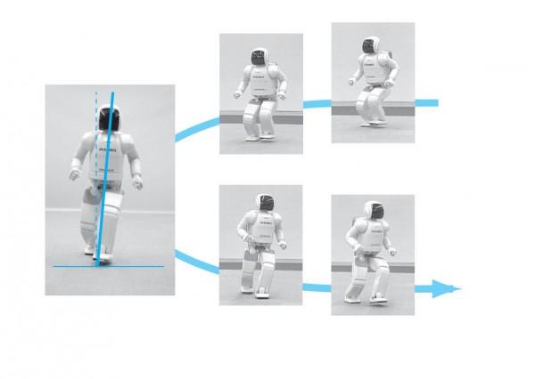 Ko je ASIMO robot? 4