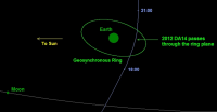 asteroidDA141
