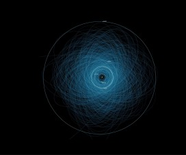 Asteroidi iz komšiluka [03.09.2013] 2