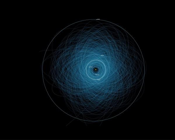 Slika dana: Asteroidi iz komšiluka [03.09.2013]