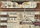 Elektromagnetno zračenje [10.09.2013] 10