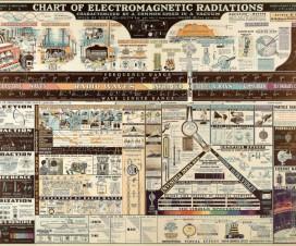 Elektromagnetno zračenje [10.09.2013] 4