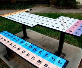 Periodni sistem elemenata [11.09.2013] 4