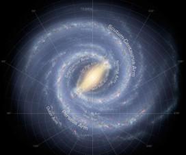 Izumiranja na Zemlji diktira galaksija? 2