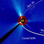 Snimak koronografa LASCO C3 na kome je označena putanja kojom će kometa ISON proći pored Sunca (u centru).
