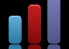 Nova anketa: komentari na sajtovima 1