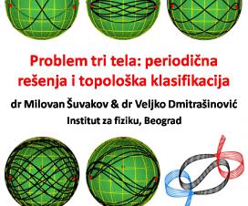 """Problem tri tela: periodična rešenja i topološka klasifikacija"" 3"