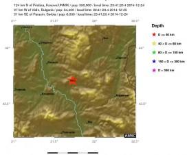 Zemljotres u okolini Sokobanje 1