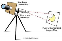telescope_projection_l