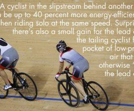 14Cyclist