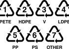 Opismeni se – nauči da čitaš oznake na ambalaži i proizvodima 6