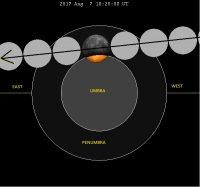Delimično pomračenje Meseca 1