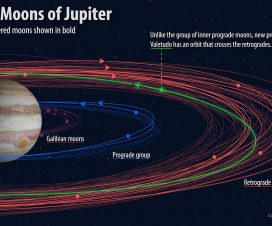 Otkriveno 10 novih Jupiterovih satelita 2