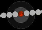 Posmatranje i predavanje povodom totalnog pomračenja Meseca 4