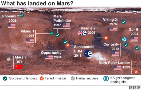 Insajt uskoro sleće na Mars (direktan prenos) 1