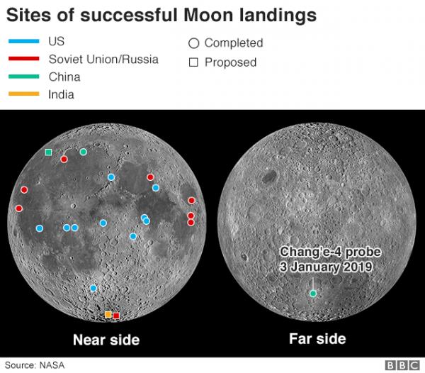 Kineski lender Čang'e-4 sleteo je na Mesec 2