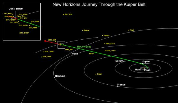 Razglednica iz ledenih delova Sunčevog sistema 5