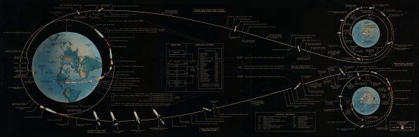 Apolo 11: 50 godina kasnije 6