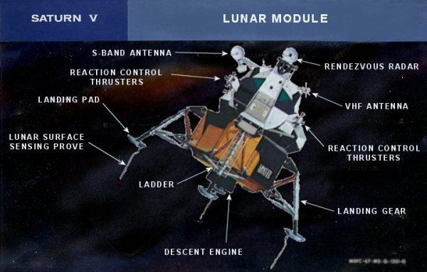 Apolo 11: 50 godina kasnije 4