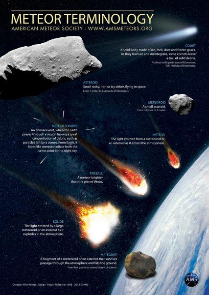 Koliko će se stvarno meteora (Perseida) videti večeras? 2