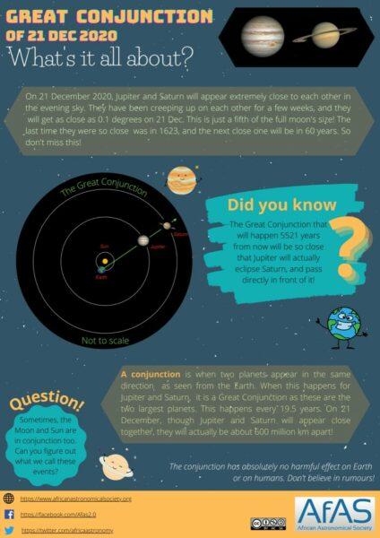 Velika konjunkcija Jupitera i Saturna 8