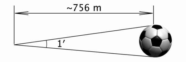 Velika konjunkcija Jupitera i Saturna 1